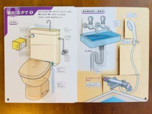 きかいのしくみ図鑑のトイレ・お風呂